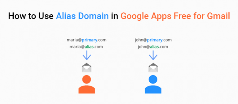 how-to-user_alias_domain_email_gsuite